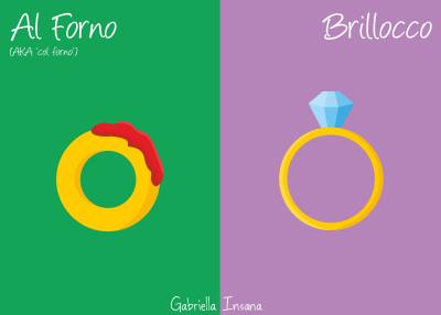 Palermo vs. Milano: anelli