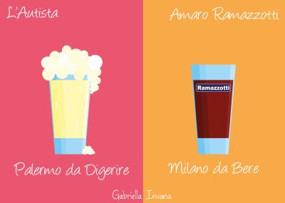 Palermo vs. Milano: digestivi