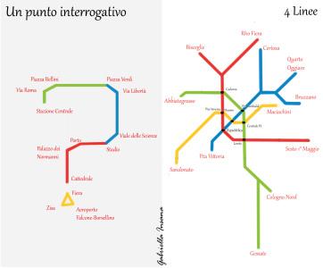 Palermo vs. Milano: metropolitana