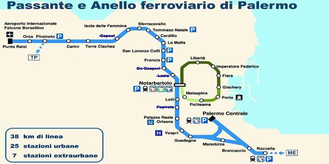 Passante e Anello ferroviario di Palermo