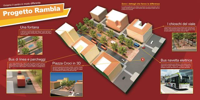 Ugo Forello e la proposta di realizzazione di una rambla a Palermo