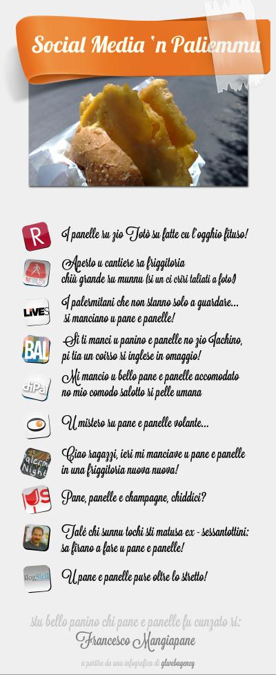 Social media palermitani explained